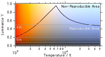 Img_temperatureimages